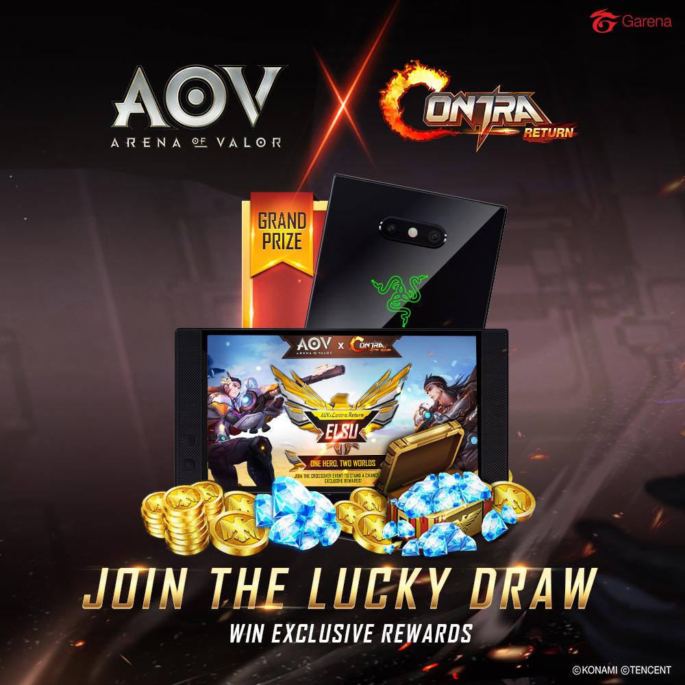 Event Crossover AOV x Contra Return